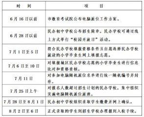 2020南昌民德学校招生简章