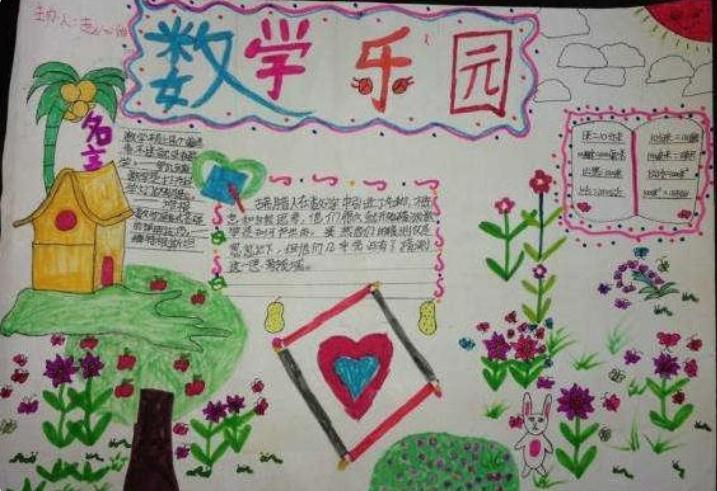 數學樂園手抄報小學生簡單漂亮圖片