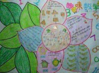 小學生趣味數學優秀繪畫手抄報模板及圖片_數學小屋手抄報圖片