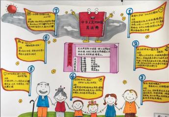 2020《中华人民共和国民法典》手抄报大全