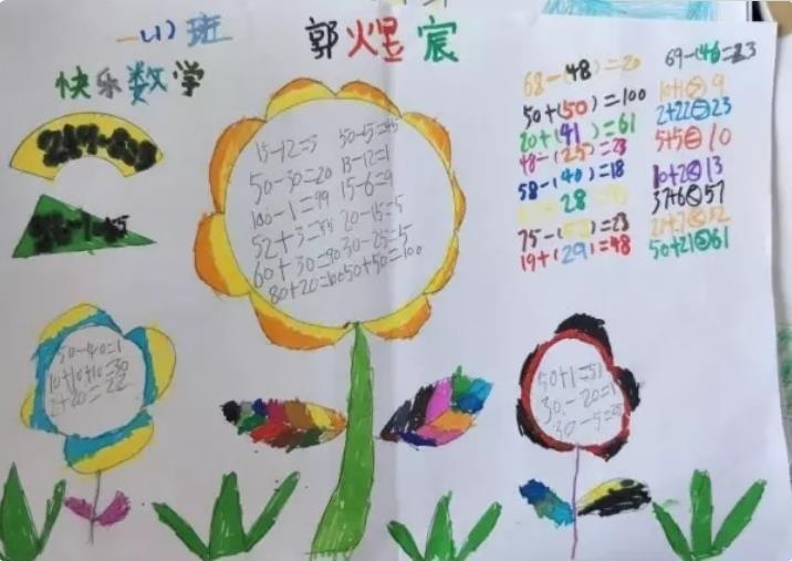 數學手抄報一年級小學生圖片