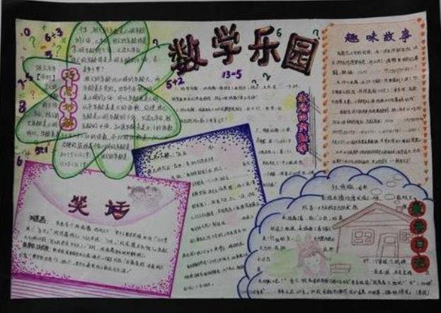 五年级数学乐园错题整理手抄报图片
