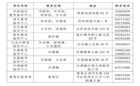 2021年廣州番禺區小學招生入學政策