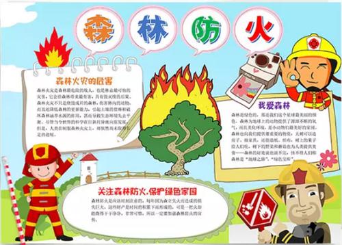 森林防火防灾手抄报文字内容及图片