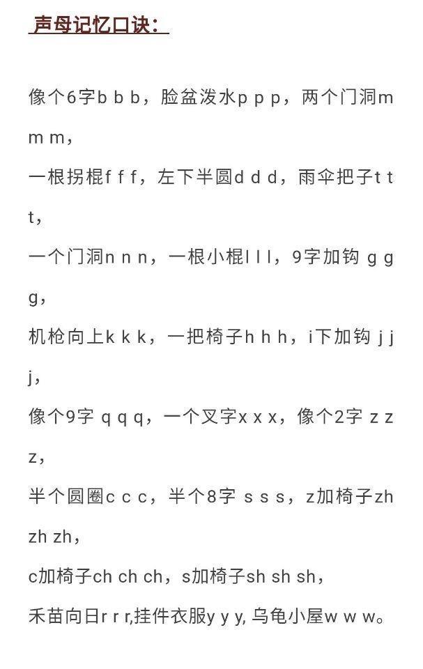 小孩子學好拼音的六種方法