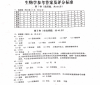 2021年云南省中考生物真題答案