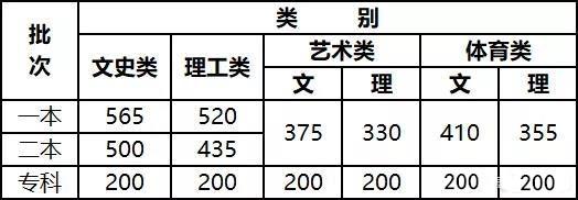 云南2021.jpg