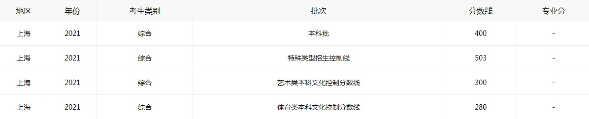 Dingtalk_20210624103001上海.jpg