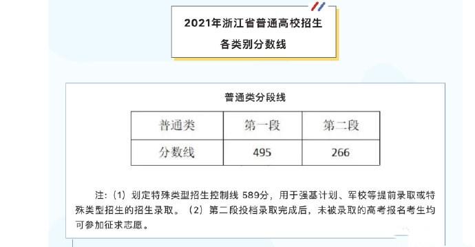 浙江2021.jpg